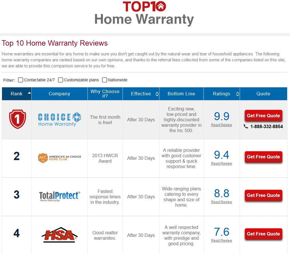 2 10 Home Warranty Login 28 Images 2 10 Home Warranty